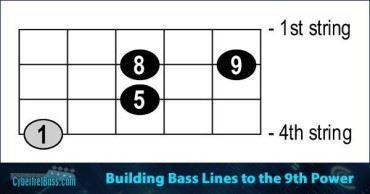 Building Bass Lines to the 9th Power