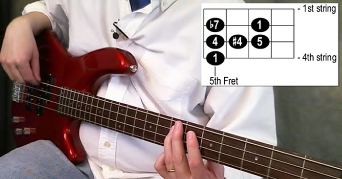 Fingerstyle Funk Bass Groove in A